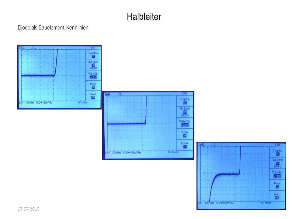 17.07.2015 Diode als Bauelement, Kennlinien Halbleiter
