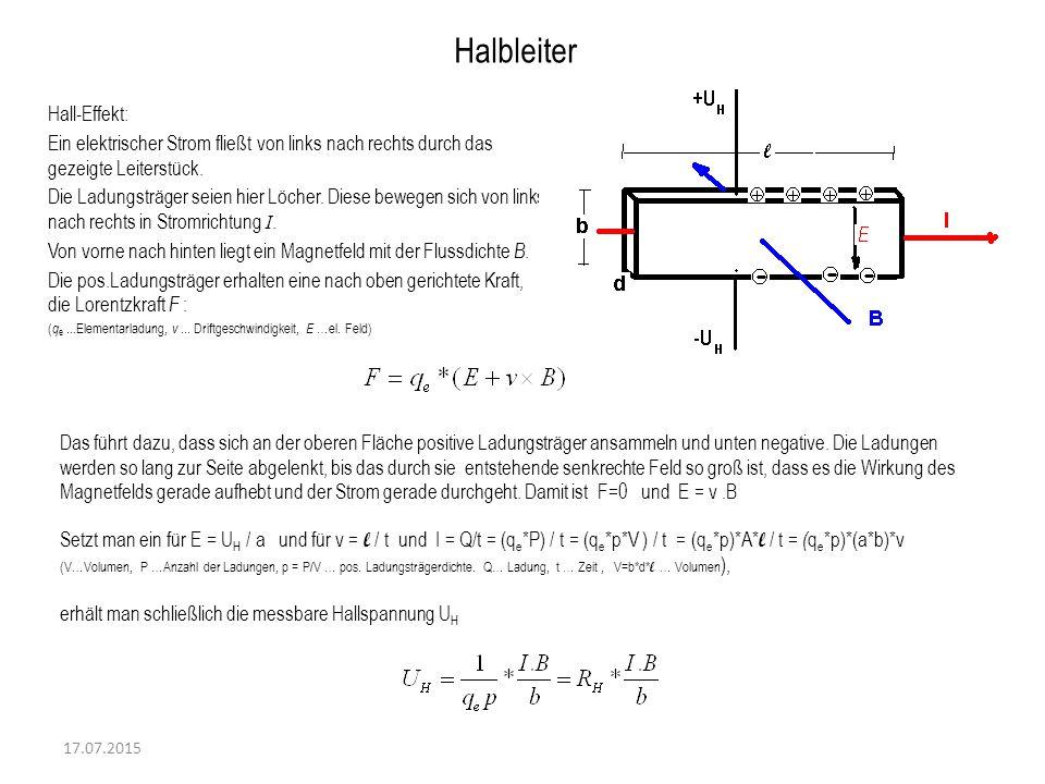 17.07.2015 Halbleiter Hall-Effekt: Ein elektrischer Strom fließt von links nach rechts durch das gezeigte Leiterstück. Die Ladungsträger seien hier Lö