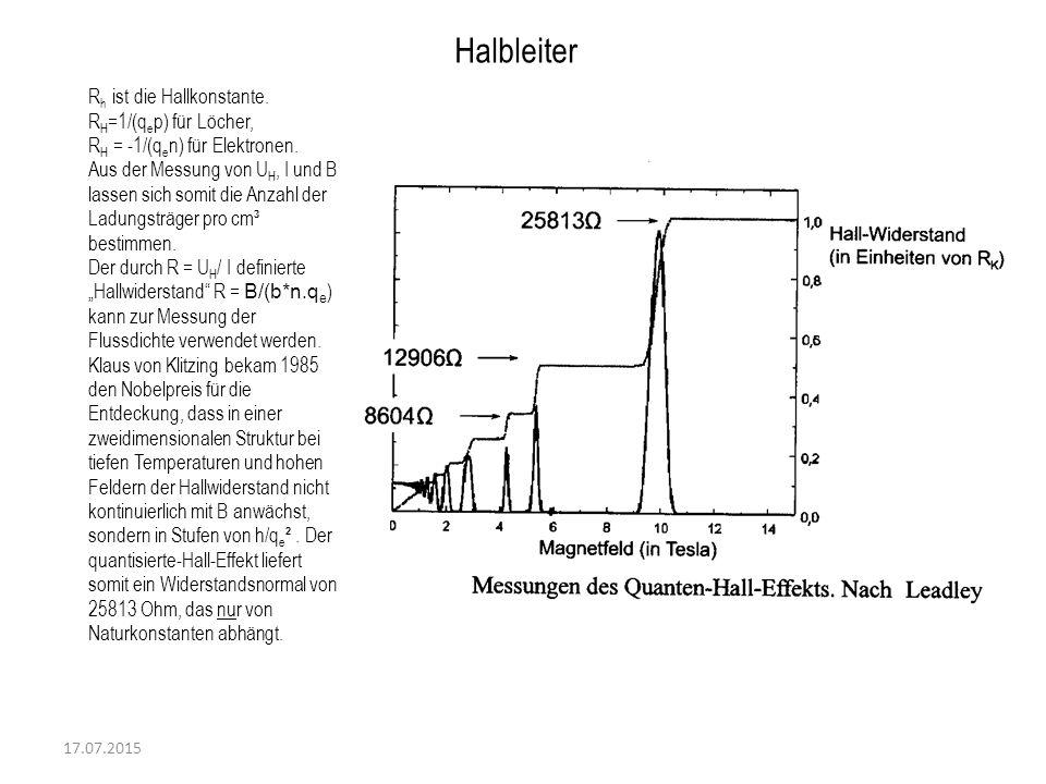 17.07.2015 Halbleiter R h ist die Hallkonstante. R H =1/(q e p) für Löcher, R H = -1/(q e n) für Elektronen. Aus der Messung von U H, I und B lassen s