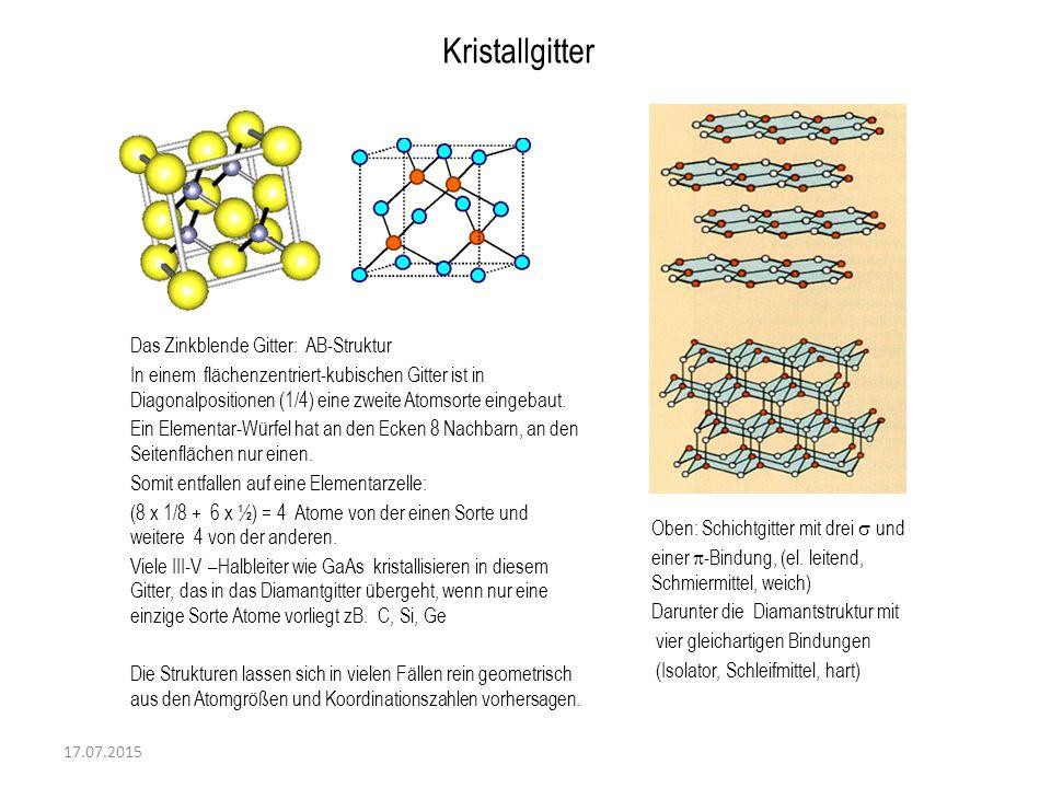 17.07.2015 Kristallgitter Oben: Schichtgitter mit drei  und einer  -Bindung, (el. leitend, Schmiermittel, weich) Darunter die Diamantstruktur mit vi