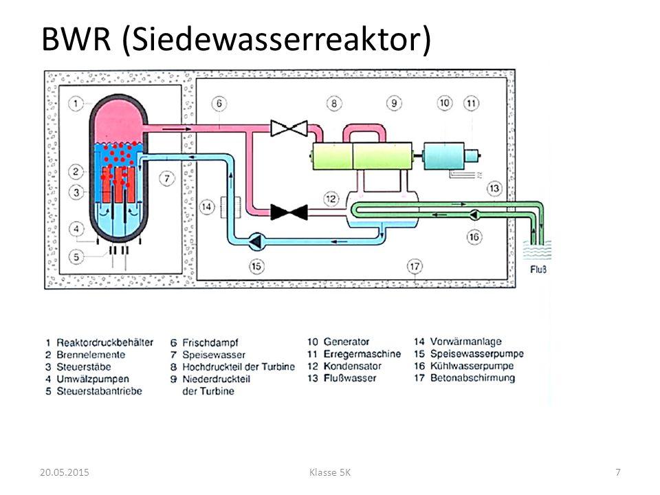 Sicherheitsmassnahmen Atomkraftwerke 20.05.2015Klasse 5K8 Sicherheitsmassnahmen in einem Atomkraftwerk: Redundanz von relevanten Komponenten (z.B.
