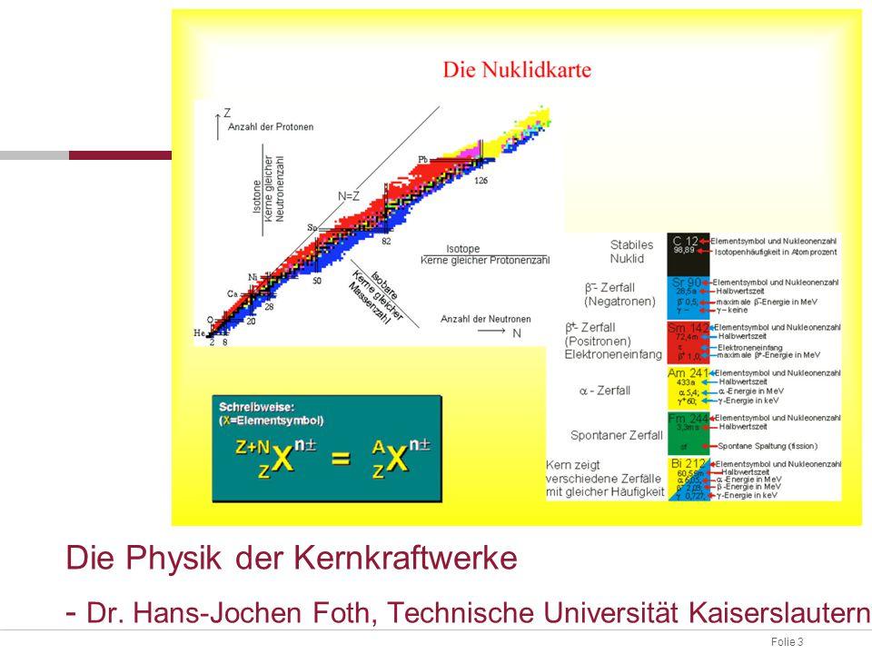 Folie 3 Die Physik der Kernkraftwerke - Dr. Hans-Jochen Foth, Technische Universität Kaiserslautern