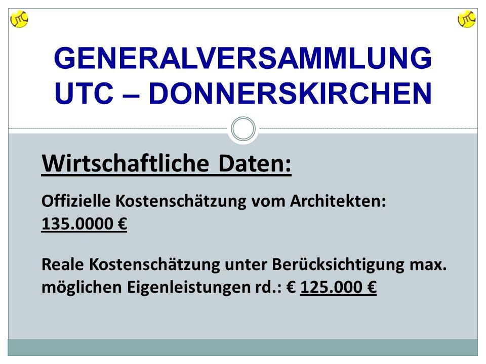 GENERALVERSAMMLUNG UTC – DONNERSKIRCHEN Wirtschaftliche Daten: Offizielle Kostenschätzung vom Architekten: 135.0000 € Reale Kostenschätzung unter Berücksichtigung max.