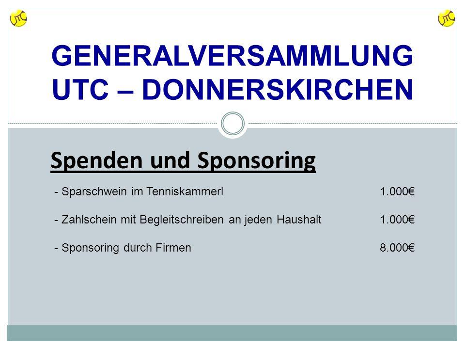 GENERALVERSAMMLUNG UTC – DONNERSKIRCHEN Spenden und Sponsoring - Sparschwein im Tenniskammerl1.000€ - Zahlschein mit Begleitschreiben an jeden Haushalt1.000€ - Sponsoring durch Firmen8.000€