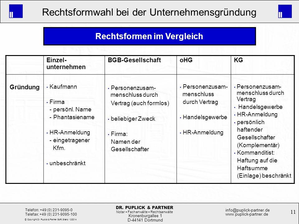 11 Rechtsformwahl bei der Unternehmensgründung Kronenburgallee 1 D-44141 Dortmund Telefon: +49 (0) 231-9095-0 Telefax: +49 (0) 231-9095-100 info@pupli