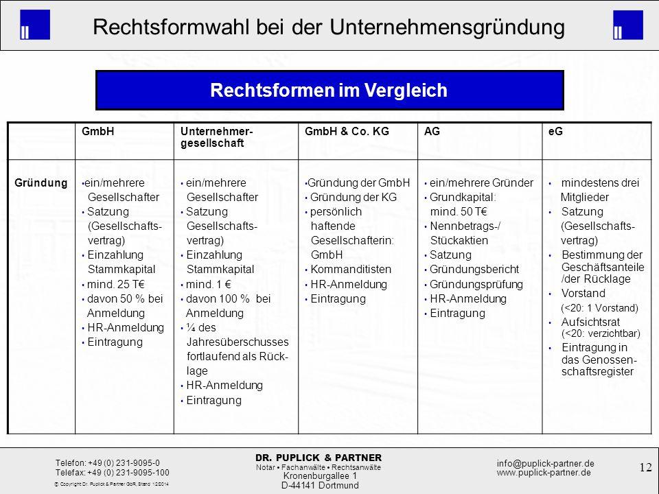 12 Rechtsformwahl bei der Unternehmensgründung Kronenburgallee 1 D-44141 Dortmund Telefon: +49 (0) 231-9095-0 Telefax: +49 (0) 231-9095-100 info@pupli