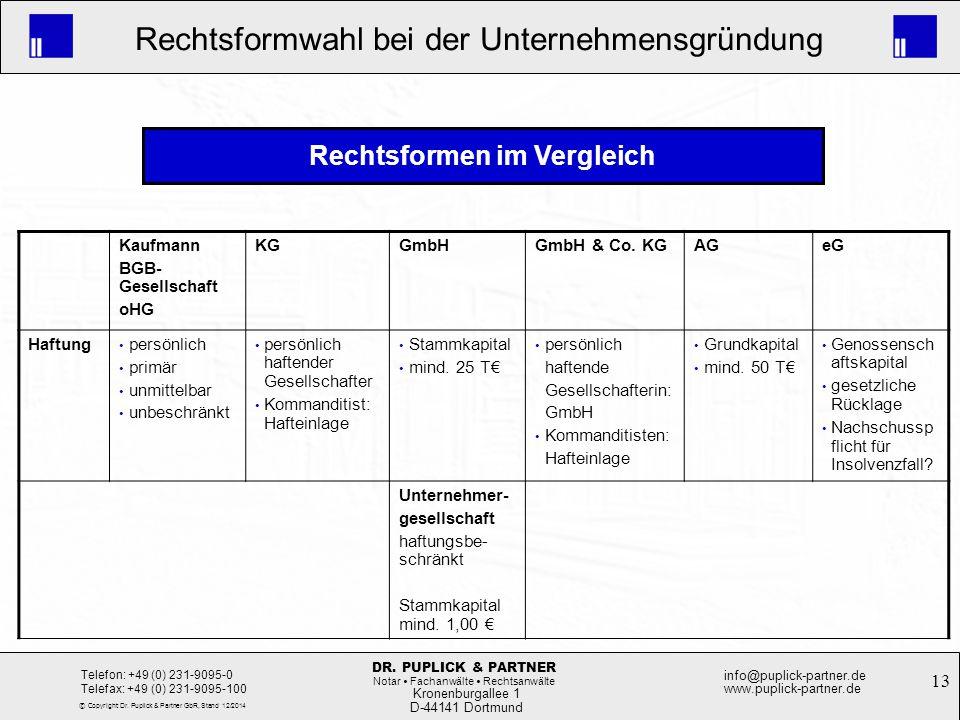 13 Rechtsformwahl bei der Unternehmensgründung Kronenburgallee 1 D-44141 Dortmund Telefon: +49 (0) 231-9095-0 Telefax: +49 (0) 231-9095-100 info@pupli