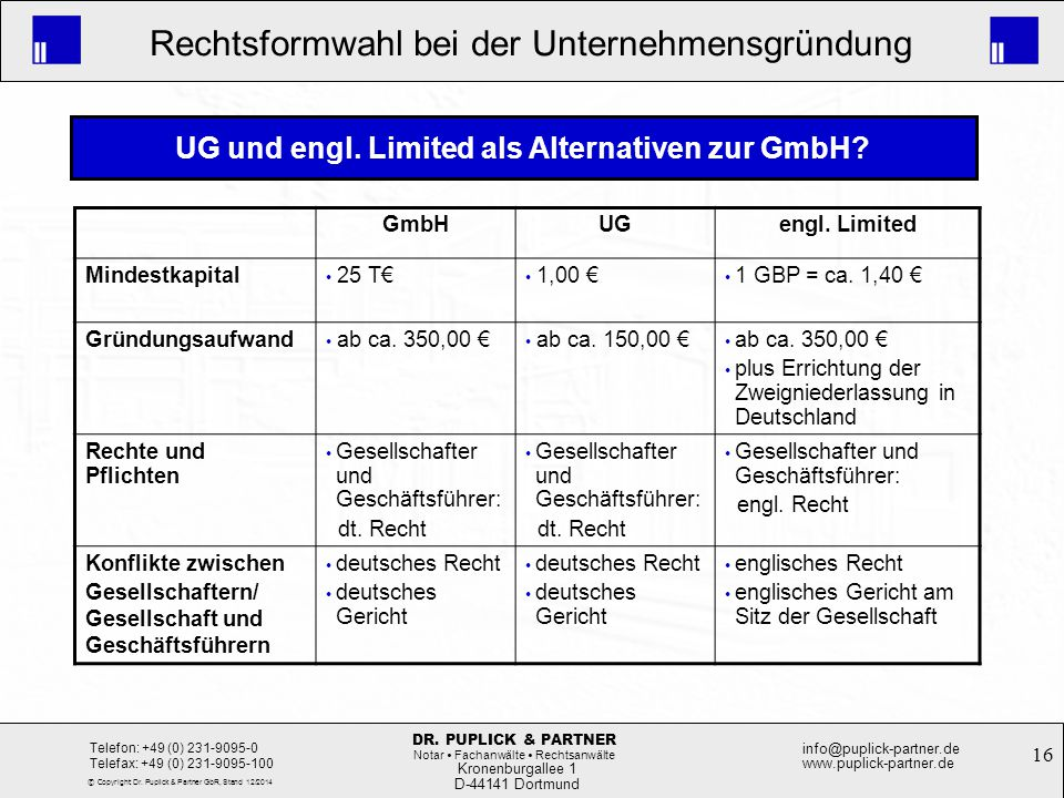 16 Rechtsformwahl bei der Unternehmensgründung Kronenburgallee 1 D-44141 Dortmund Telefon: +49 (0) 231-9095-0 Telefax: +49 (0) 231-9095-100 info@pupli