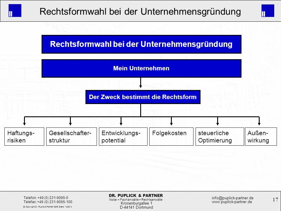 17 Rechtsformwahl bei der Unternehmensgründung Kronenburgallee 1 D-44141 Dortmund Telefon: +49 (0) 231-9095-0 Telefax: +49 (0) 231-9095-100 info@pupli