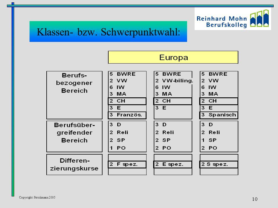Copyright: Strickmann 2005 10 Klassen- bzw. Schwerpunktwahl: