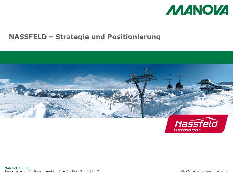 MANOVA GmbH Trautsongasse 8 | 1080 Wien | Austria | T +43 1 710 75 35 - 0 | F – 20office@manova.at | www.manova.at NASSFELD – Strategie und Positionie
