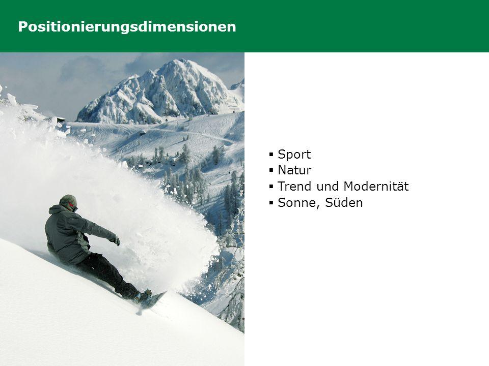 Positionierungsdimensionen  Sport  Natur  Trend und Modernität  Sonne, Süden