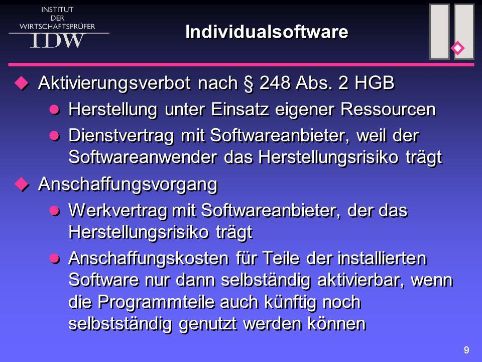 10 Aktivierbarkeit von Individualsoftware Aktivierungsverbot nach § 248 Abs.