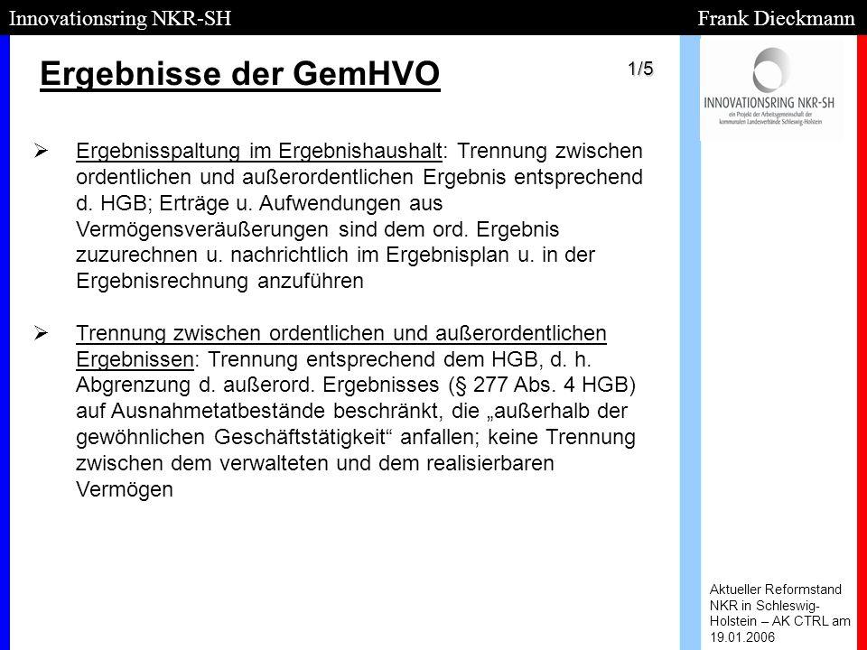 Ergebnisse der GemHVO Aktueller Reformstand NKR in Schleswig- Holstein – AK CTRL am 19.01.2006 Innovationsring NKR-SH Frank Dieckmann   Ergebnisspal