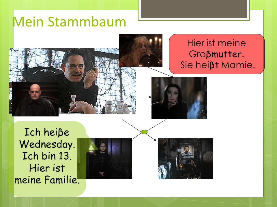 Und jetzt bist du dran!…  Design you own celebrity-family tree using famous people.