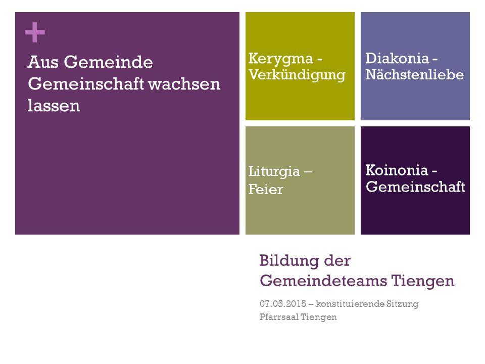 + Bildung der Gemeindeteams Tiengen 07.05.2015 – konstituierende Sitzung Pfarrsaal Tiengen Aus Gemeinde Gemeinschaft wachsen lassen Kerygma - Verkündigung Diakonia - Nächstenliebe Liturgia – Feier Koinonia - Gemeinschaft