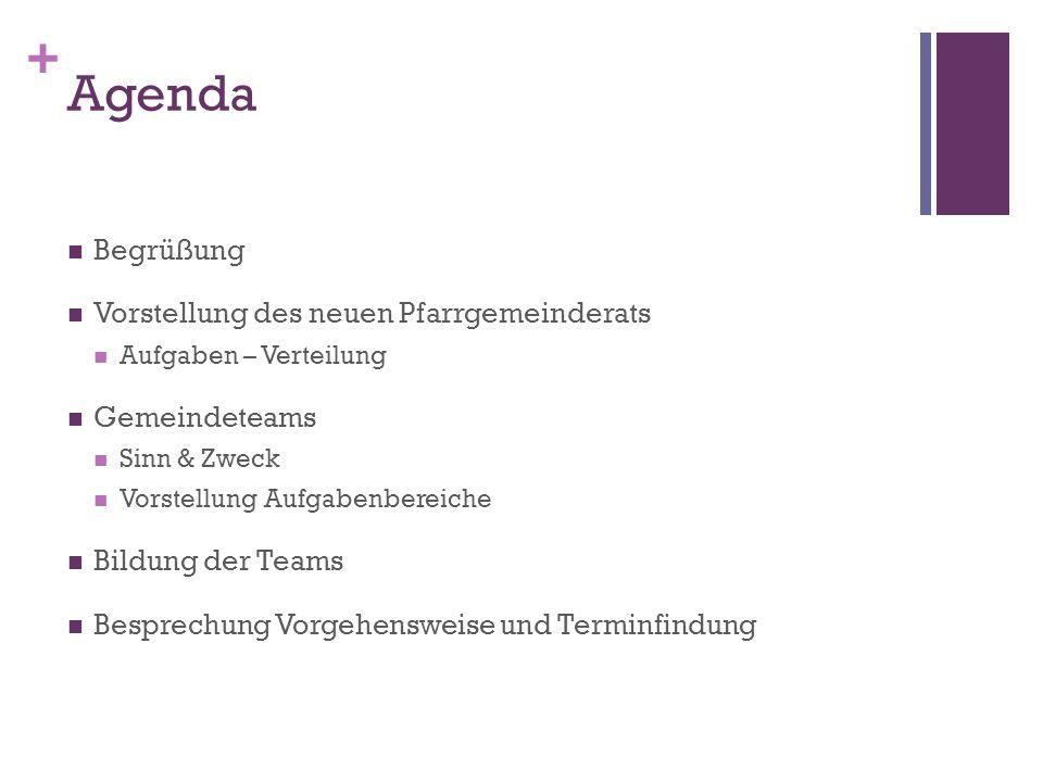+ Agenda Begrüßung Vorstellung des neuen Pfarrgemeinderats Aufgaben – Verteilung Gemeindeteams Sinn & Zweck Vorstellung Aufgabenbereiche Bildung der Teams Besprechung Vorgehensweise und Terminfindung