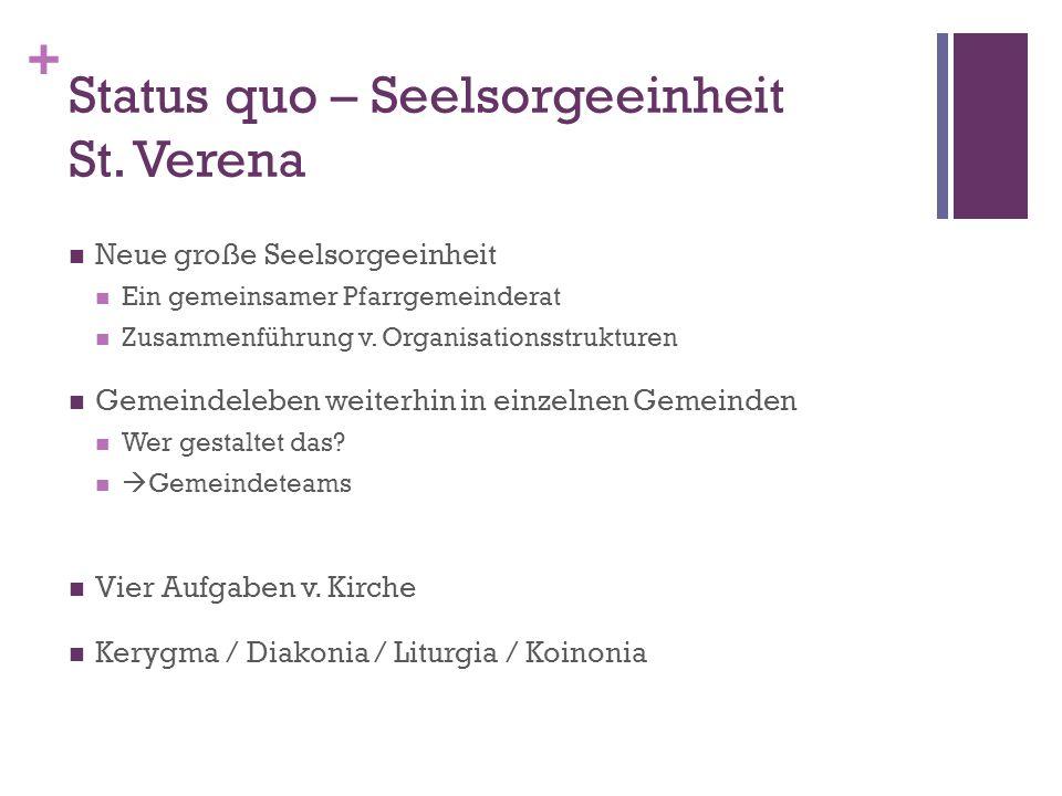 + Status quo – Seelsorgeeinheit St.
