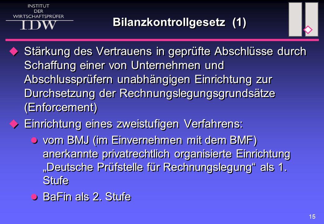 """15 Bilanzkontrollgesetz (1)  Stärkung des Vertrauens in geprüfte Abschlüsse durch Schaffung einer von Unternehmen und Abschlussprüfern unabhängigen Einrichtung zur Durchsetzung der Rechnungslegungsgrundsätze (Enforcement)  Einrichtung eines zweistufigen Verfahrens: vom BMJ (im Einvernehmen mit dem BMF) anerkannte privatrechtlich organisierte Einrichtung """"Deutsche Prüfstelle für Rechnungslegung als 1."""