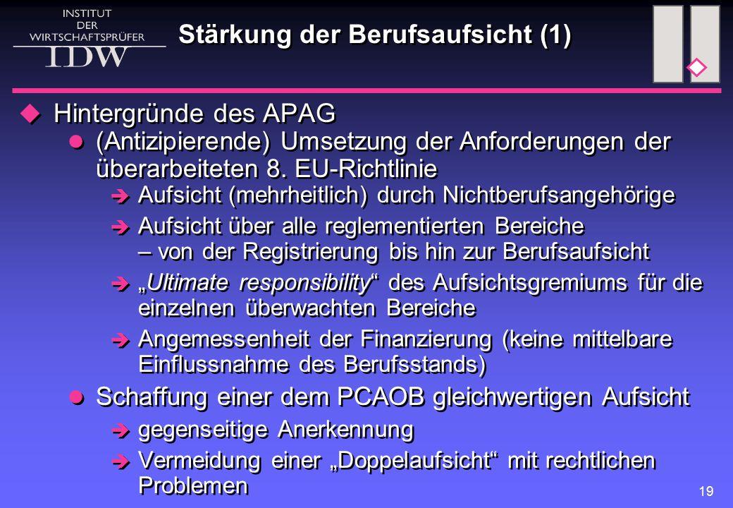 19 Stärkung der Berufsaufsicht (1)  Hintergründe des APAG (Antizipierende) Umsetzung der Anforderungen der überarbeiteten 8.