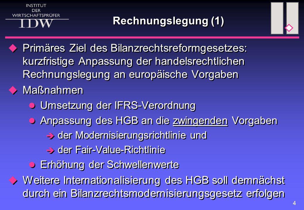 4 Rechnungslegung (1)  Primäres Ziel des Bilanzrechtsreformgesetzes: kurzfristige Anpassung der handelsrechtlichen Rechnungslegung an europäische Vorgaben  Maßnahmen Umsetzung der IFRS-Verordnung Anpassung des HGB an die zwingenden Vorgaben  der Modernisierungsrichtlinie und  der Fair-Value-Richtlinie Erhöhung der Schwellenwerte  Weitere Internationalisierung des HGB soll demnächst durch ein Bilanzrechtsmodernisierungsgesetz erfolgen  Primäres Ziel des Bilanzrechtsreformgesetzes: kurzfristige Anpassung der handelsrechtlichen Rechnungslegung an europäische Vorgaben  Maßnahmen Umsetzung der IFRS-Verordnung Anpassung des HGB an die zwingenden Vorgaben  der Modernisierungsrichtlinie und  der Fair-Value-Richtlinie Erhöhung der Schwellenwerte  Weitere Internationalisierung des HGB soll demnächst durch ein Bilanzrechtsmodernisierungsgesetz erfolgen
