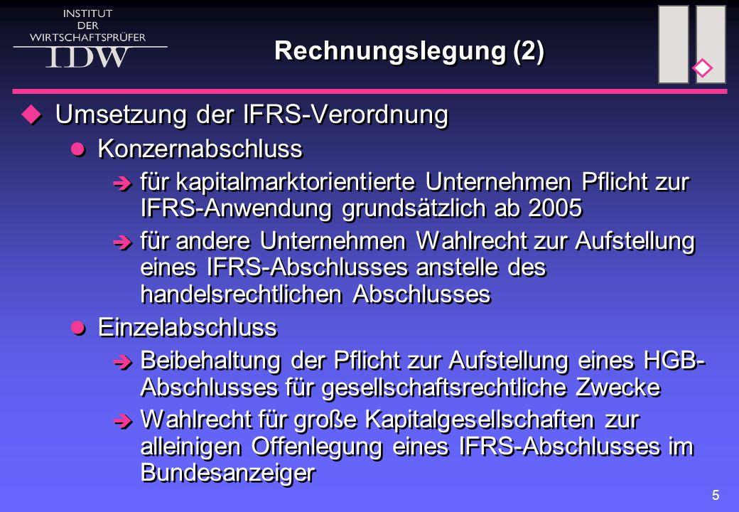 5 Rechnungslegung (2)  Umsetzung der IFRS-Verordnung Konzernabschluss  für kapitalmarktorientierte Unternehmen Pflicht zur IFRS-Anwendung grundsätzlich ab 2005  für andere Unternehmen Wahlrecht zur Aufstellung eines IFRS-Abschlusses anstelle des handelsrechtlichen Abschlusses Einzelabschluss  Beibehaltung der Pflicht zur Aufstellung eines HGB- Abschlusses für gesellschaftsrechtliche Zwecke  Wahlrecht für große Kapitalgesellschaften zur alleinigen Offenlegung eines IFRS-Abschlusses im Bundesanzeiger  Umsetzung der IFRS-Verordnung Konzernabschluss  für kapitalmarktorientierte Unternehmen Pflicht zur IFRS-Anwendung grundsätzlich ab 2005  für andere Unternehmen Wahlrecht zur Aufstellung eines IFRS-Abschlusses anstelle des handelsrechtlichen Abschlusses Einzelabschluss  Beibehaltung der Pflicht zur Aufstellung eines HGB- Abschlusses für gesellschaftsrechtliche Zwecke  Wahlrecht für große Kapitalgesellschaften zur alleinigen Offenlegung eines IFRS-Abschlusses im Bundesanzeiger