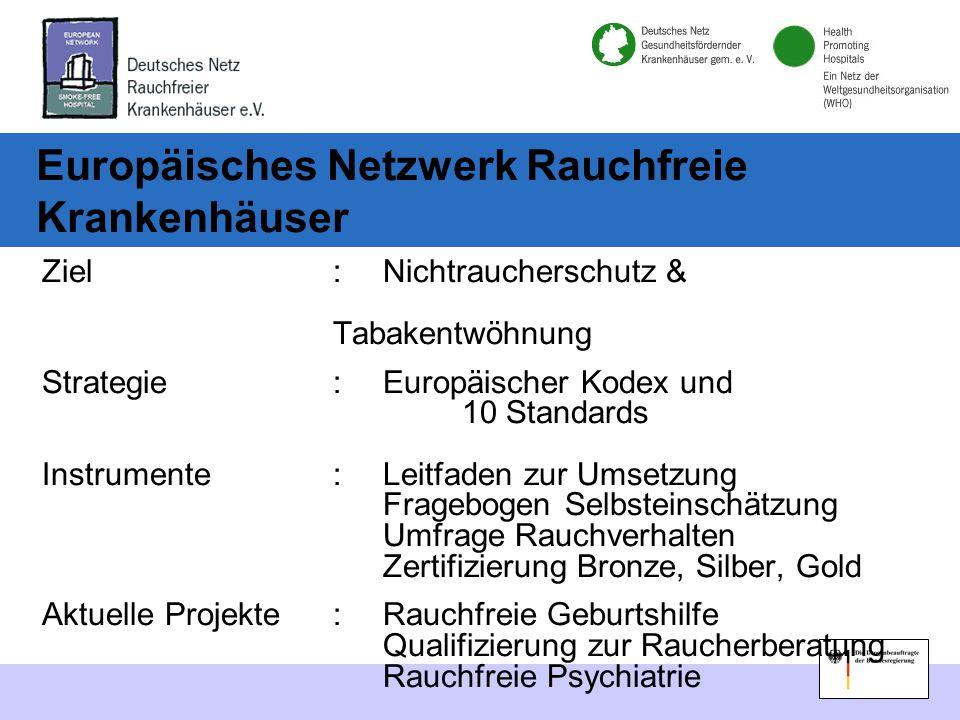 """Berlin qualmfrei - Aktionen 2005/ 2006 Weihnachten 2005: """"Gesundheit schenken Geschenkgutschein für einen Nichtraucherkurs verschenken Anbieter werden im Internet veröffentlich Weltnichtrauchertag 2006: Aktionen in den Bezirken Berlins werden in der 20."""
