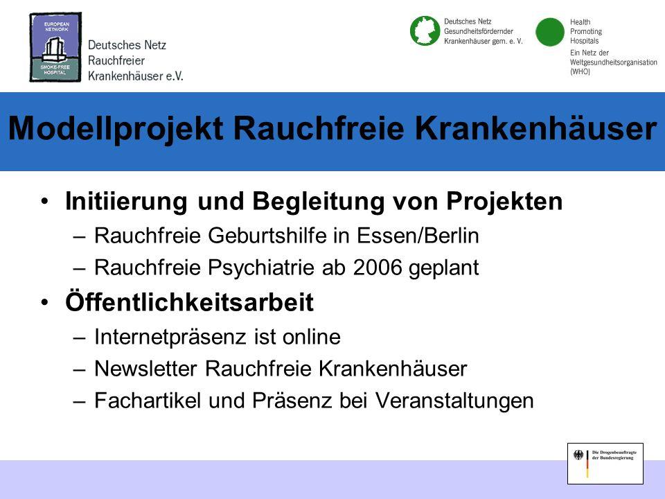 Modellprojekt Rauchfreie Krankenhäuser Initiierung und Begleitung von Projekten –Rauchfreie Geburtshilfe in Essen/Berlin –Rauchfreie Psychiatrie ab 2006 geplant Öffentlichkeitsarbeit –Internetpräsenz ist online –Newsletter Rauchfreie Krankenhäuser –Fachartikel und Präsenz bei Veranstaltungen
