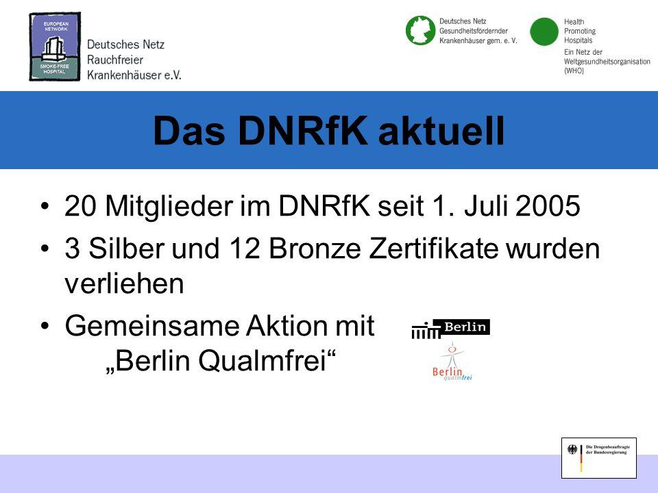 Das DNRfK aktuell 20 Mitglieder im DNRfK seit 1.