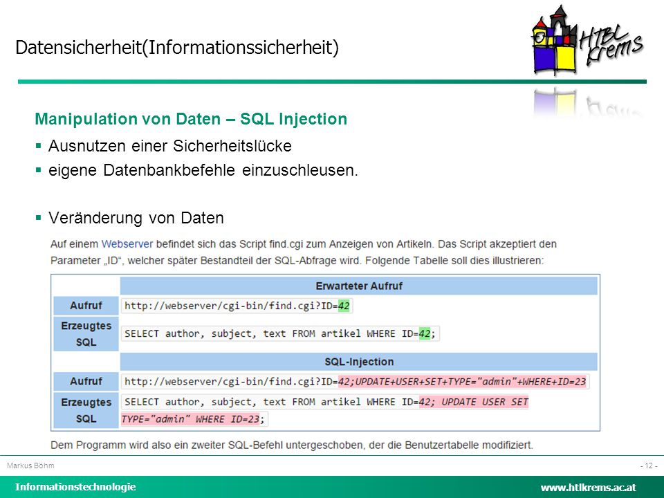 Datensicherheit(Informationssicherheit) Informationstechnologie Markus Böhm www.htlkrems.ac.at - 12 - Manipulation von Daten – SQL Injection  Ausnutz