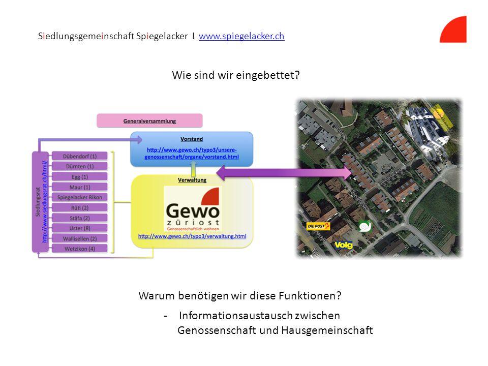 Siedlungsgemeinschaft Spiegelacker I www.spiegelacker.chwww.spiegelacker.ch Wie sind wir eingebettet.