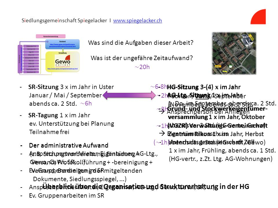 Siedlungsgemeinschaft Spiegelacker I www.spiegelacker.chwww.spiegelacker.ch Was sind die Aufgaben dieser Arbeit.