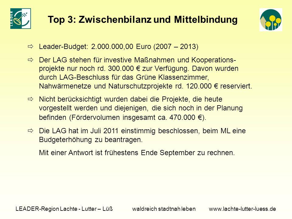 Top 3: Zwischenbilanz und Mittelbindung LEADER-Region Lachte - Lutter – Lüß waldreich stadtnah leben www.lachte-lutter-luess.de  Leader-Budget: 2.000.000,00 Euro (2007 – 2013)  Der LAG stehen für investive Maßnahmen und Kooperations- projekte nur noch rd.