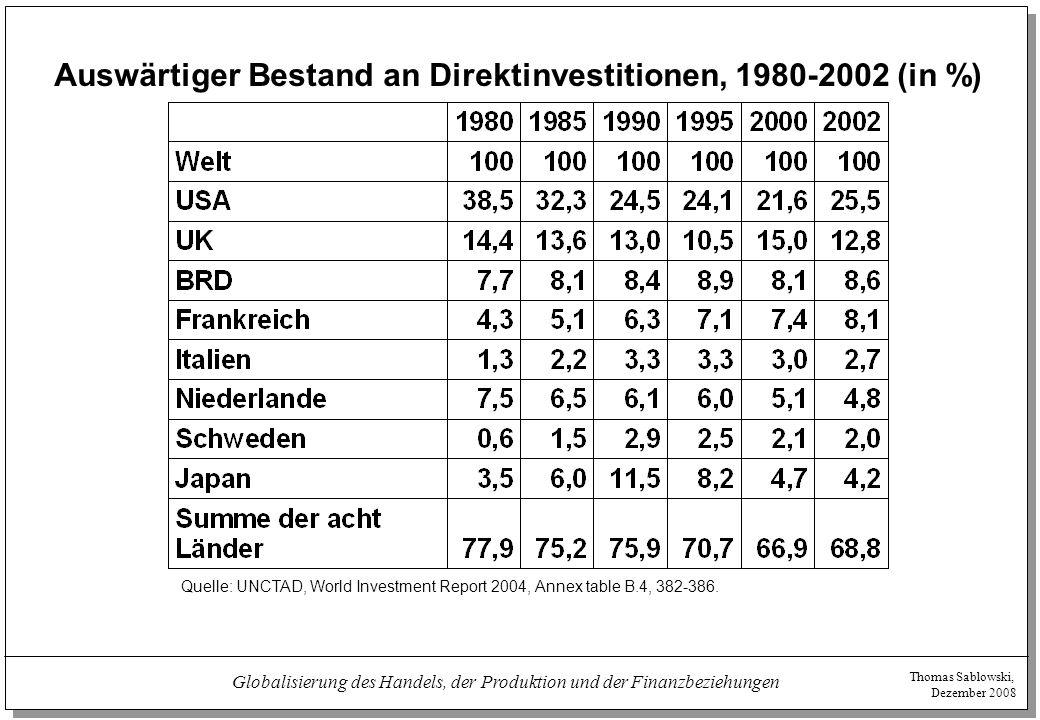 Thomas Sablowski, Dezember 2008 Globalisierung des Handels, der Produktion und der Finanzbeziehungen Auswärtiger Bestand an Direktinvestitionen, 1980-