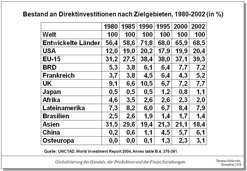 Thomas Sablowski, Dezember 2008 Globalisierung des Handels, der Produktion und der Finanzbeziehungen Bestand an Direktinvestitionen nach Zielgebieten,
