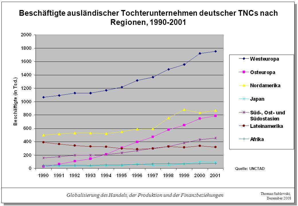 Thomas Sablowski, Dezember 2008 Globalisierung des Handels, der Produktion und der Finanzbeziehungen Beschäftigte ausländischer Tochterunternehmen deu