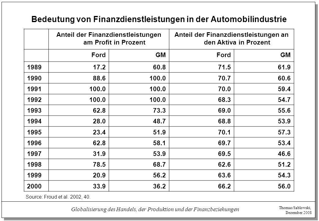 Thomas Sablowski, Dezember 2008 Globalisierung des Handels, der Produktion und der Finanzbeziehungen Bedeutung von Finanzdienstleistungen in der Autom