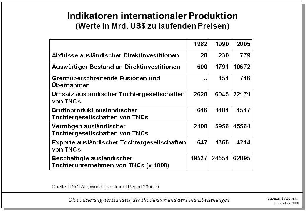 Thomas Sablowski, Dezember 2008 Globalisierung des Handels, der Produktion und der Finanzbeziehungen Indikatoren internationaler Produktion (Werte in