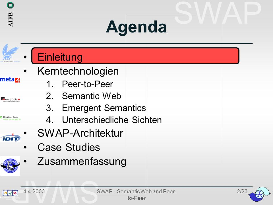 SWAP 4.4.2003SWAP - Semantic Web and Peer- to-Peer 3. Swabbi