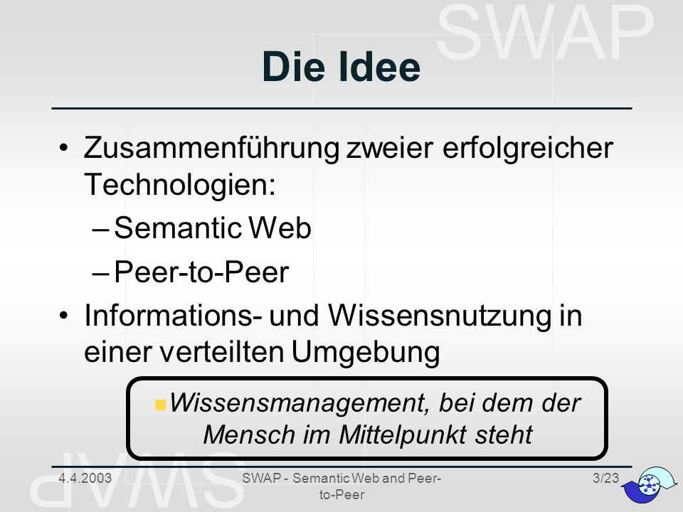 SWAP 4.4.2003SWAP - Semantic Web and Peer- to-Peer 3/23 Die Idee Zusammenführung zweier erfolgreicher Technologien: –Semantic Web –Peer-to-Peer Informations- und Wissensnutzung in einer verteilten Umgebung n Wissensmanagement, bei dem der Mensch im Mittelpunkt steht