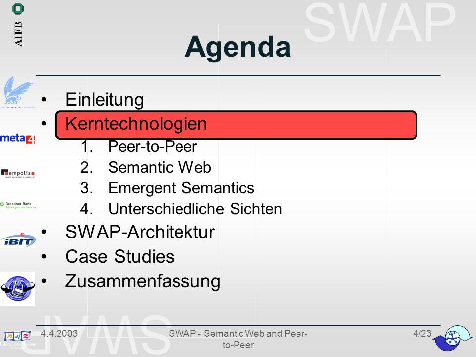 SWAP 4.4.2003SWAP - Semantic Web and Peer- to-Peer 5/23 Kerntechnologien 1.Peer-to-peer-Netzwerk für den Informationsaustausch 2.Semantic Web Technologie um Wissen zwischen Peers auszutauschen 3.Emergent Semantics zur Erzeugung von Wissensstrukturen über einen semiautomatischen bottom-up Prozess 4.Unterschiedliche Sichten auf Wissensstrukturen, so dass jeder Benutzer seine eigene Sicht auf Informationen beibehalten kann