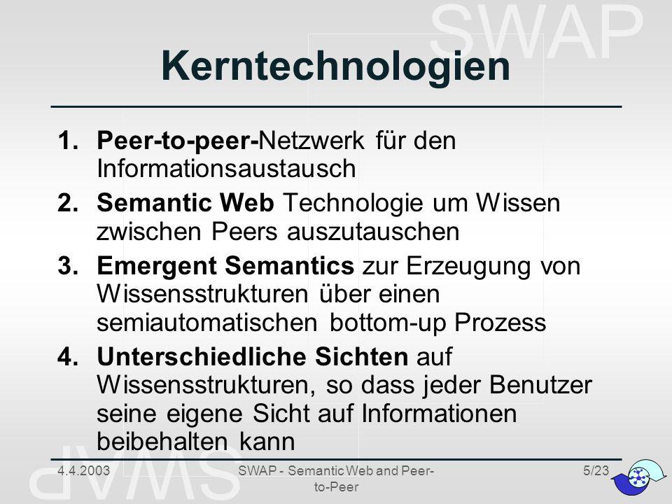 SWAP 4.4.2003SWAP - Semantic Web and Peer- to-Peer Core Partners University of Karlsruhe (Coordinator) Free University Amsterdam Meta4, Spain Empolis UK Ltd.