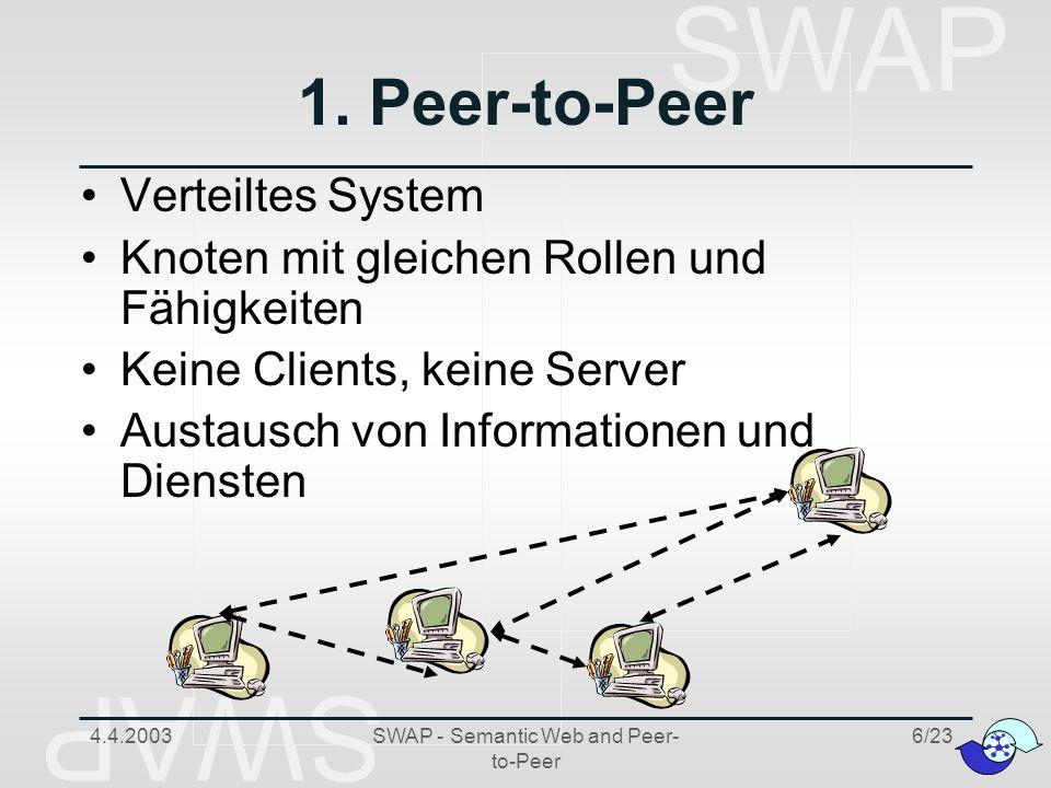 SWAP 4.4.2003SWAP - Semantic Web and Peer- to-Peer 7/23 1.
