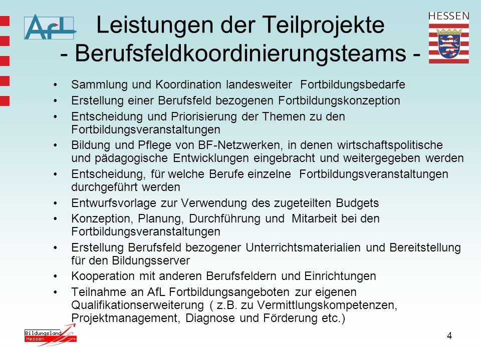4 Leistungen der Teilprojekte - Berufsfeldkoordinierungsteams - Sammlung und Koordination landesweiter Fortbildungsbedarfe Erstellung einer Berufsfeld