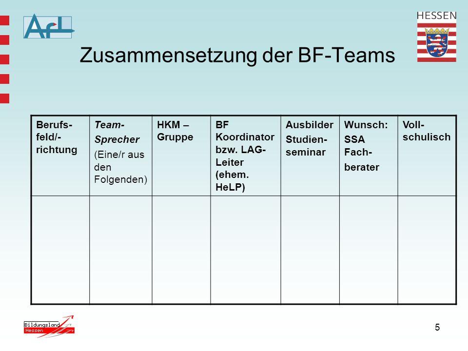 5 Zusammensetzung der BF-Teams Berufs- feld/- richtung Team- Sprecher (Eine/r aus den Folgenden) HKM – Gruppe BF Koordinator bzw. LAG- Leiter (ehem. H