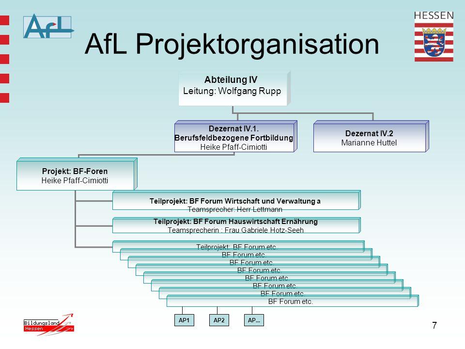 7 AfL Projektorganisation Abteilung IV Leitung: Wolfgang Rupp Dezernat IV.1. Berufsfeldbezogene Fortbildung Heike Pfaff-Cimiotti Dezernat IV.2 Mariann
