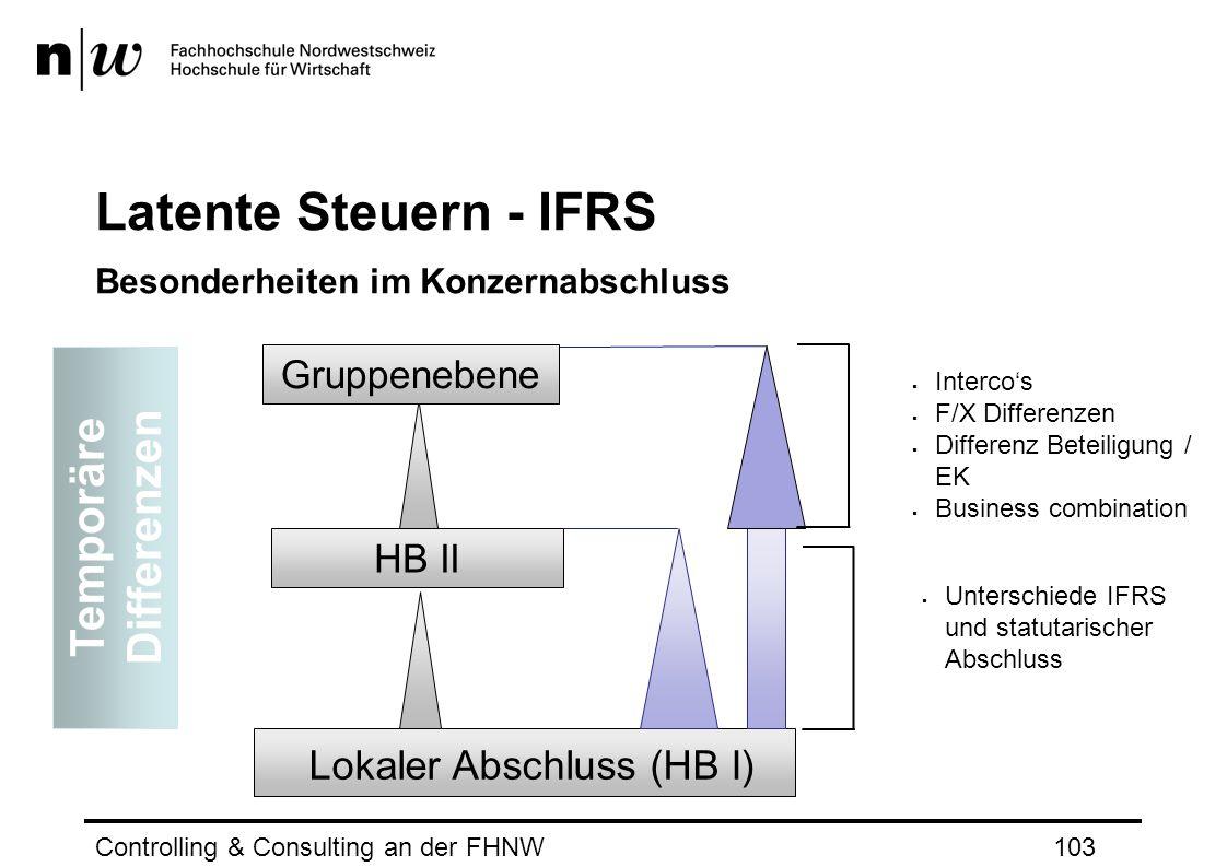 Latente Steuern - IFRS Besonderheiten im Konzernabschluss Controlling & Consulting an der FHNW103 Temporäre Differenzen Lokaler Abschluss (HB I) HB II Gruppenebene  Interco's  F/X Differenzen  Differenz Beteiligung / EK  Business combination  Unterschiede IFRS und statutarischer Abschluss