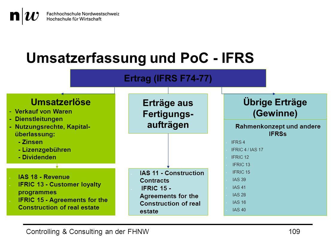 Umsatzerfassung und PoC - IFRS Controlling & Consulting an der FHNW109 Umsatzerlöse -Verkauf von Waren -Dienstleitungen -Nutzungsrechte, Kapital- überlassung: - Zinsen - Lizenzgebühren - Dividenden IAS 18 - Revenue IFRIC 13 - Customer loyalty programmes IFRIC 15 - Agreements for the Construction of real estate Übrige Erträge (Gewinne) Erträge aus Fertigungs- aufträgen IAS 11 - Construction Contracts IFRIC 15 - Agreements for the Construction of real estate Rahmenkonzept und andere IFRSs IFRS 4 IFRIC 4 / IAS 17 IFRIC 12 IFRIC 13 IFRIC 15 IAS 39 IAS 41 IAS 28 IAS 16 IAS 40 Ertrag (IFRS F74-77)