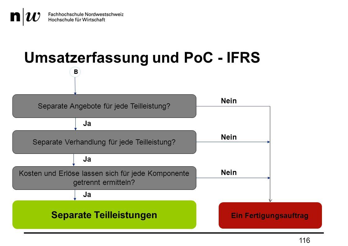 116 Umsatzerfassung und PoC - IFRS Ja Nein Separate Angebote für jede Teilleistung.