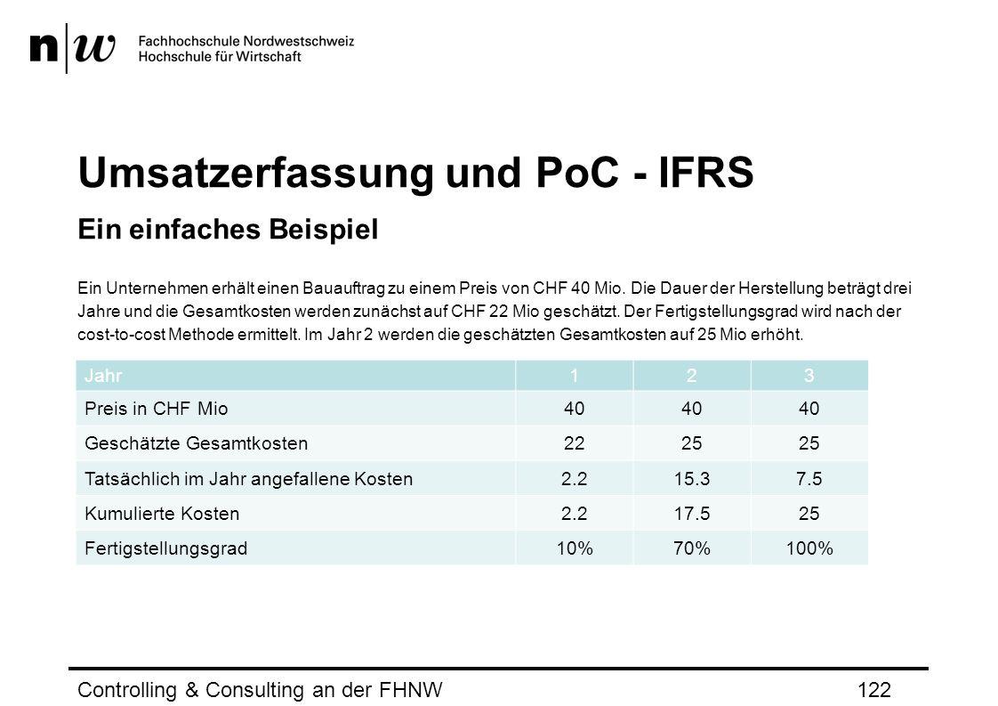 Umsatzerfassung und PoC - IFRS Ein einfaches Beispiel Ein Unternehmen erhält einen Bauauftrag zu einem Preis von CHF 40 Mio.